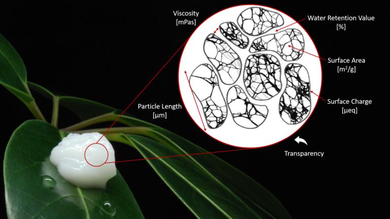 Characterization of Celova microfibrillated cellulose